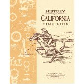 History of California Timeline