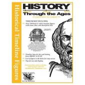 Beginning -1st Century Timeline, Creation to Christ