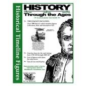 1750AD-Present Timeline Set, Napoleon to Now