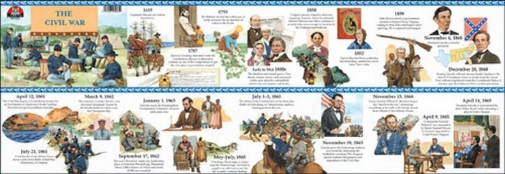 A brighter child us historythe civil war timeline us historythe civil war timeline publicscrutiny Images