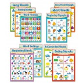 Language Arts Skills Bulletin Board Set of 10 Charts
