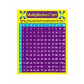 Multiplication Grid Chart