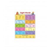 Sight Words Chart