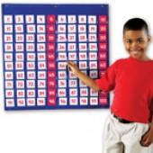 Hundred Pocket Chart